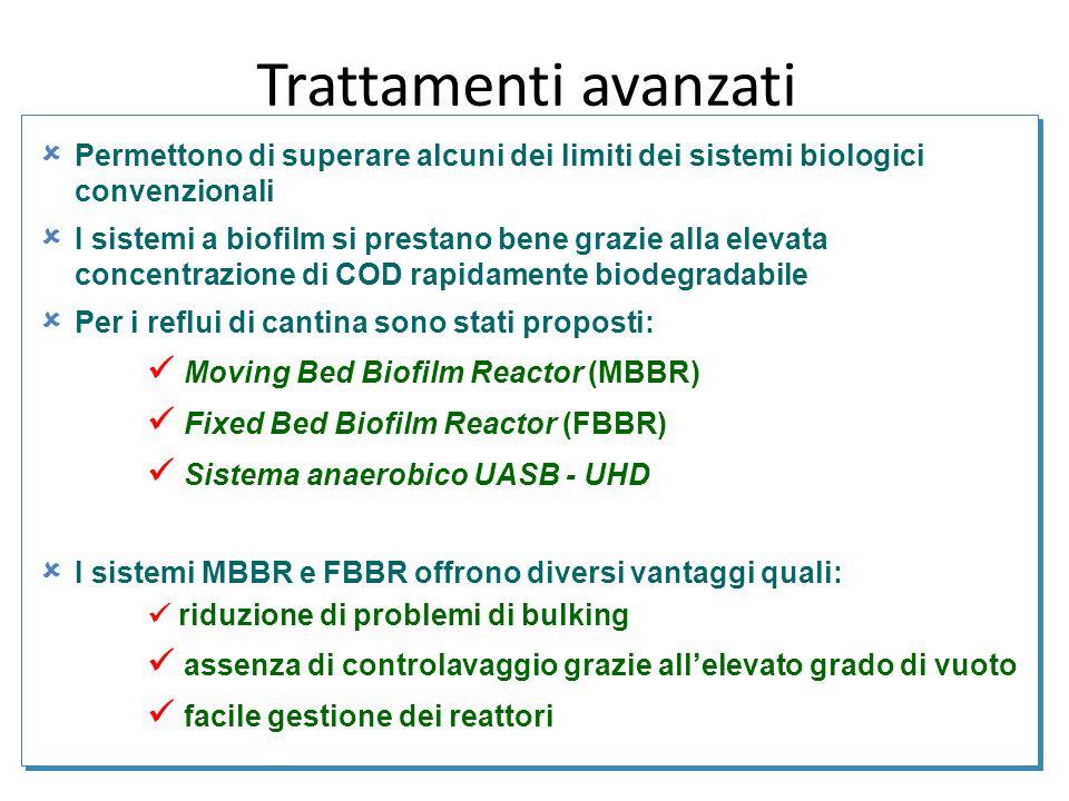  Permettono di superare alcuni dei limiti dei sistemi biologici convenzionali  I sistemi a biofilm si prestano bene grazie alla elevata concentrazio