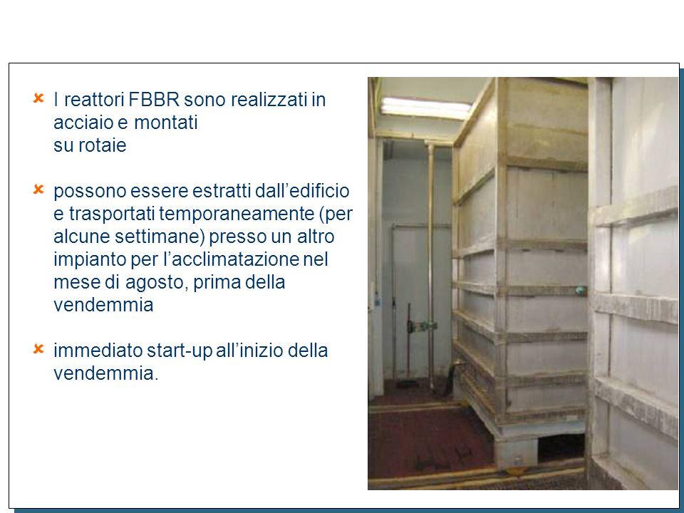  I reattori FBBR sono realizzati in acciaio e montati su rotaie  possono essere estratti dall'edificio e trasportati temporaneamente (per alcune set