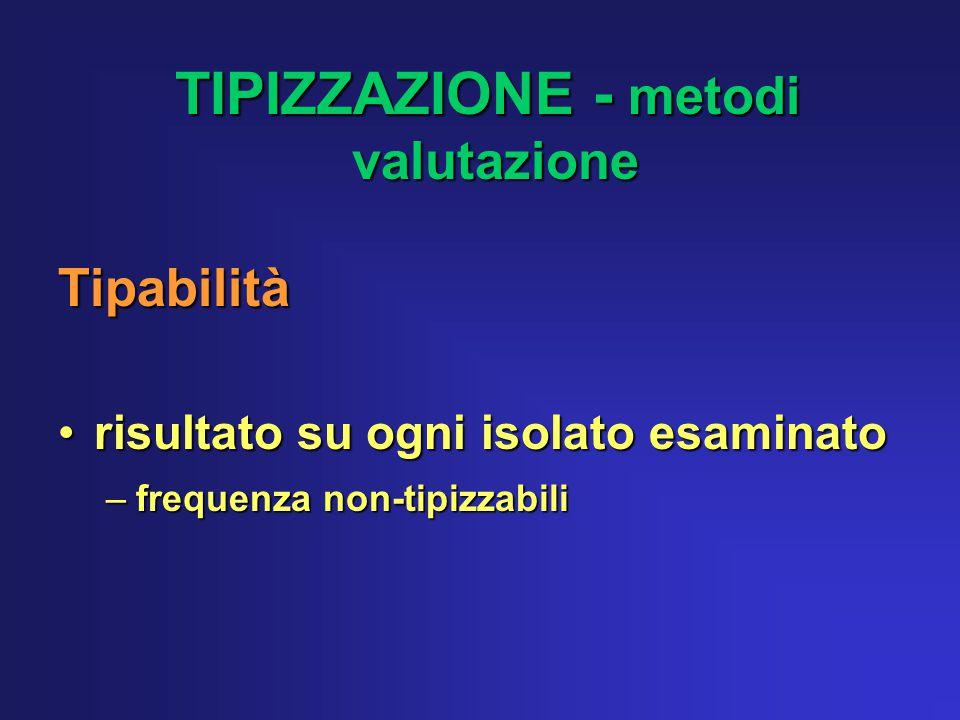 TIPIZZAZIONE - metodi valutazione TIPIZZAZIONE - metodi valutazione Tipabilità risultato su ogni isolato esaminatorisultato su ogni isolato esaminato –frequenza non-tipizzabili