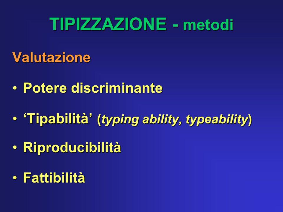 TIPIZZAZIONE - metodi Valutazione Potere discriminantePotere discriminante 'Tipabilità' (typing ability, typeability)'Tipabilità' (typing ability, typeability) RiproducibilitàRiproducibilità FattibilitàFattibilità