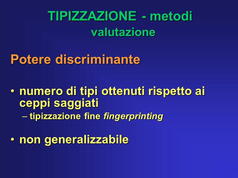 TIPIZZAZIONE - metodi valutazione TIPIZZAZIONE - metodi valutazione Potere discriminante numero di tipi ottenuti rispetto ai ceppi saggiatinumero di tipi ottenuti rispetto ai ceppi saggiati –tipizzazione fine fingerprinting non generalizzabilenon generalizzabile