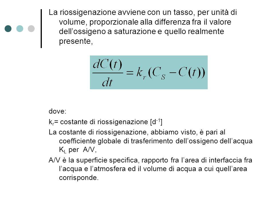 La riossigenazione avviene con un tasso, per unità di volume, proporzionale alla differenza fra il valore dell'ossigeno a saturazione e quello realmente presente, dove: k r = costante di riossigenazione [d -1 ] La costante di riossigenazione, abbiamo visto, è pari al coefficiente globale di trasferimento dell'ossigeno dell'acqua K L per A/V, A/V è la superficie specifica, rapporto fra l'area di interfaccia fra l'acqua e l'atmosfera ed il volume di acqua a cui quell'area corrisponde.