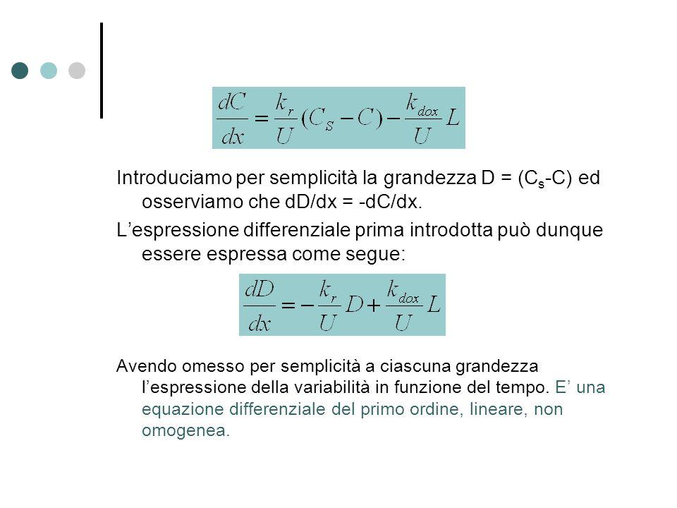 Introduciamo per semplicità la grandezza D = (C s -C) ed osserviamo che dD/dx = -dC/dx.