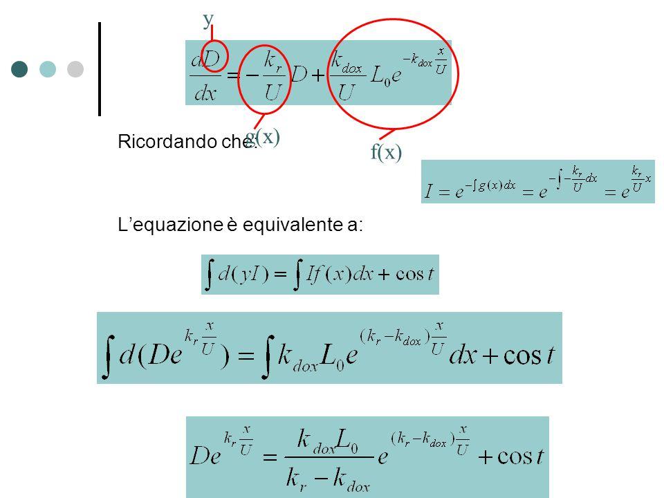 Ricordando che: L'equazione è equivalente a: Ed integrando g(x) f(x) y