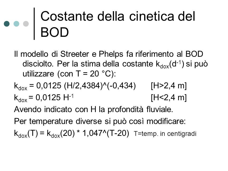 Costante della cinetica del BOD Il modello di Streeter e Phelps fa riferimento al BOD disciolto.