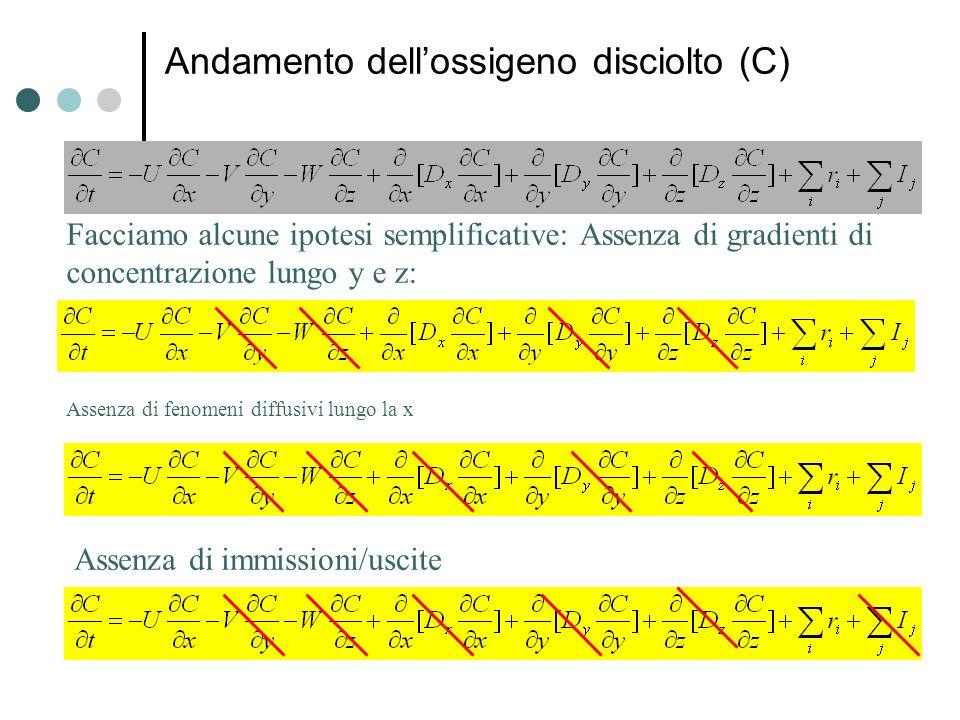 Andamento dell'ossigeno disciolto (C) Facciamo alcune ipotesi semplificative: Assenza di gradienti di concentrazione lungo y e z: Assenza di fenomeni diffusivi lungo la x Assenza di immissioni/uscite