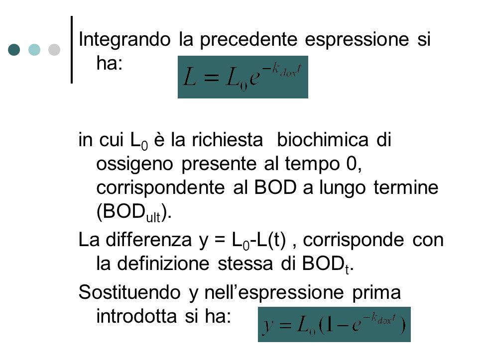Integrando la precedente espressione si ha: in cui L 0 è la richiesta biochimica di ossigeno presente al tempo 0, corrispondente al BOD a lungo termine (BOD ult ).