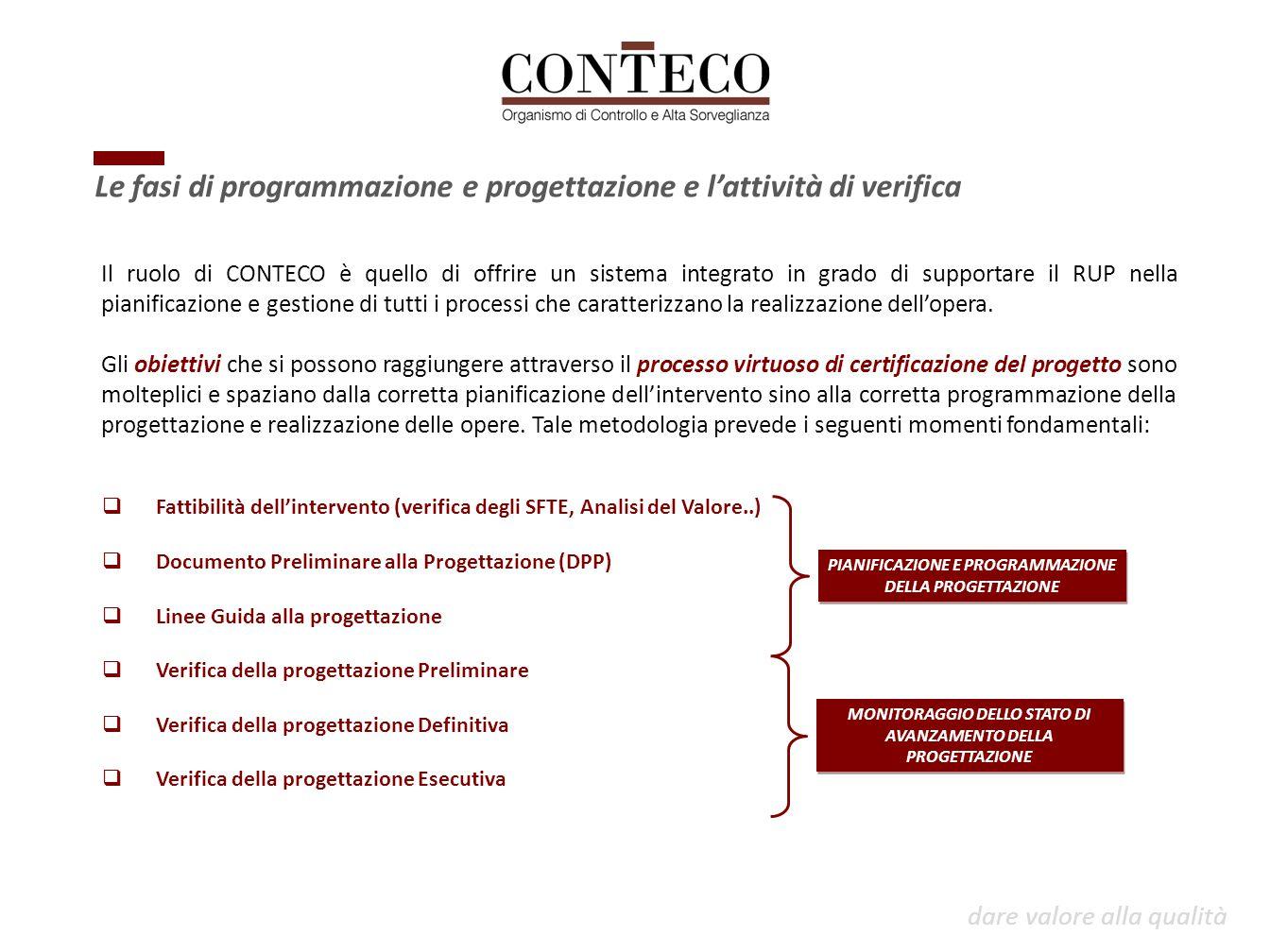  Fattibilità dell'intervento (verifica degli SFTE, Analisi del Valore..)  Documento Preliminare alla Progettazione (DPP)  Linee Guida alla progetta
