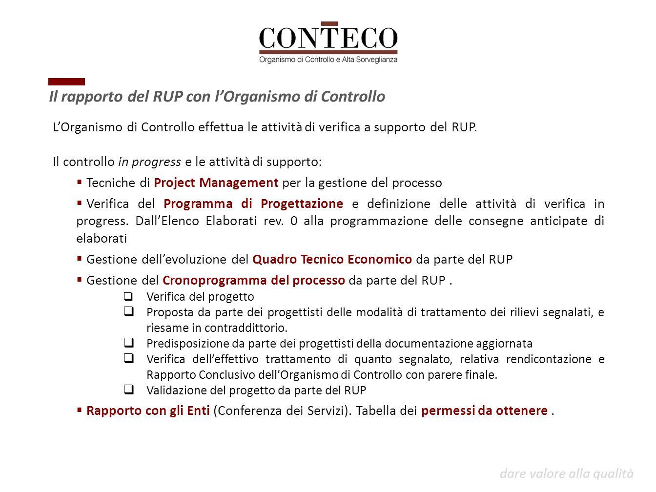 L'Organismo di Controllo effettua le attività di verifica a supporto del RUP. Il controllo in progress e le attività di supporto:  Tecniche di Projec