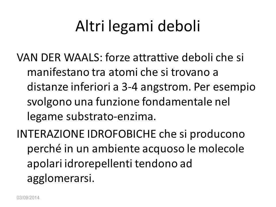 Altri legami deboli VAN DER WAALS: forze attrattive deboli che si manifestano tra atomi che si trovano a distanze inferiori a 3-4 angstrom. Per esempi