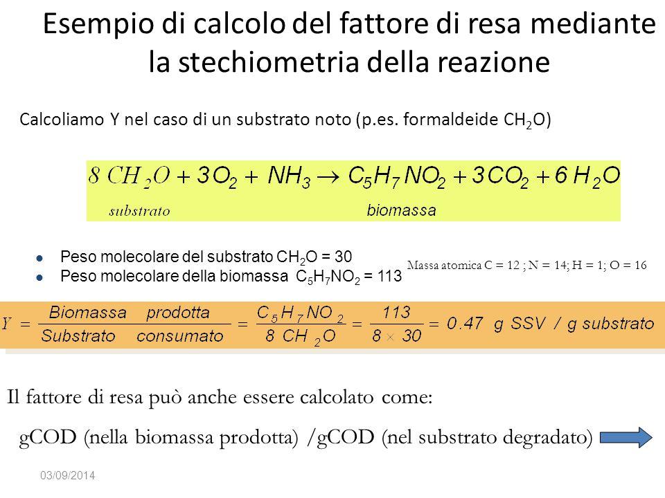 Esempio di calcolo del fattore di resa mediante la stechiometria della reazione Calcoliamo Y nel caso di un substrato noto (p.es. formaldeide CH 2 O)