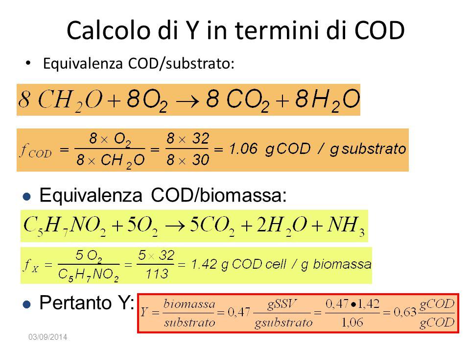 Calcolo di Y in termini di COD Equivalenza COD/substrato: 03/09/2014 Equivalenza COD/biomassa: Pertanto Y: