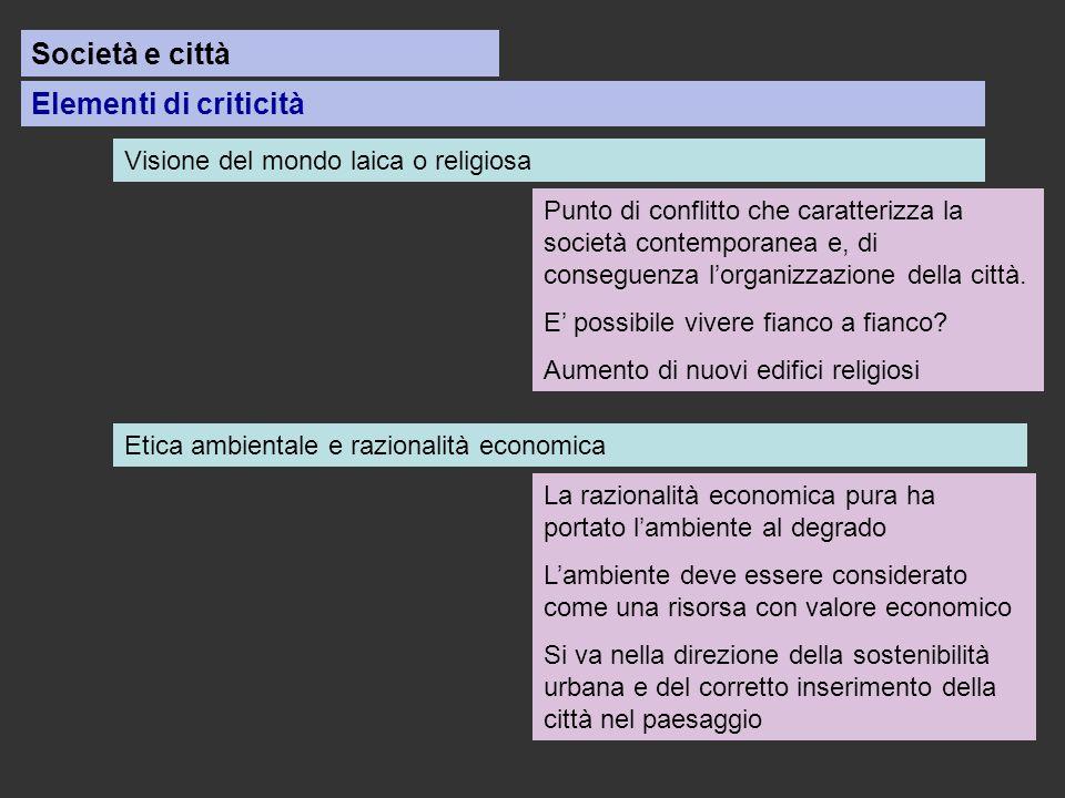 Elementi di criticità Visione del mondo laica o religiosa Punto di conflitto che caratterizza la società contemporanea e, di conseguenza l'organizzazione della città.