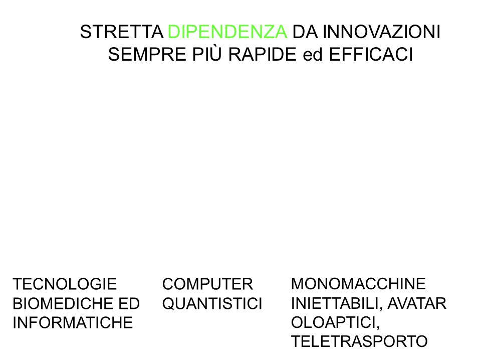 TECNOLOGIE BIOMEDICHE ED INFORMATICHE STRETTA DIPENDENZA DA INNOVAZIONI SEMPRE PIÙ RAPIDE ed EFFICACI MONOMACCHINE INIETTABILI, AVATAR OLOAPTICI, TELETRASPORTO COMPUTER QUANTISTICI
