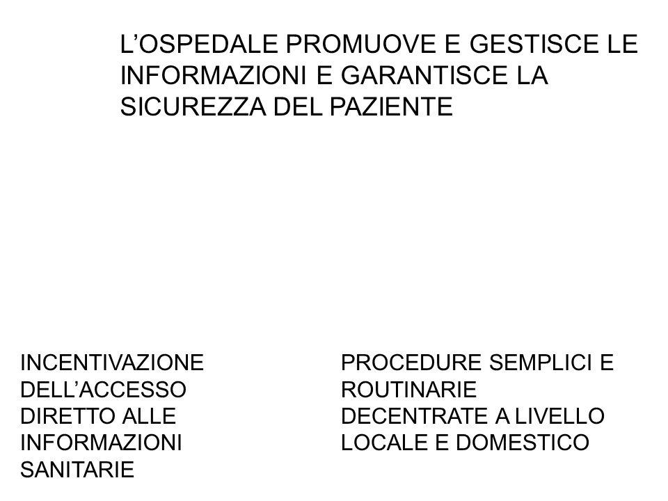 L'OSPEDALE PROMUOVE E GESTISCE LE INFORMAZIONI E GARANTISCE LA SICUREZZA DEL PAZIENTE INCENTIVAZIONE DELL'ACCESSO DIRETTO ALLE INFORMAZIONI SANITARIE