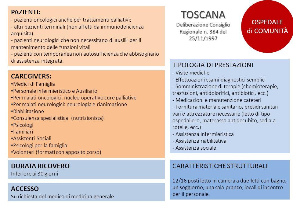 OSPEDALE di COMUNITÀ TOSCANA CAREGIVERS: PAZIENTI: TIPOLOGIA DI PRESTAZIONI DURATA RICOVERO ACCESSO CARATTERISTICHE STRUTTURALI