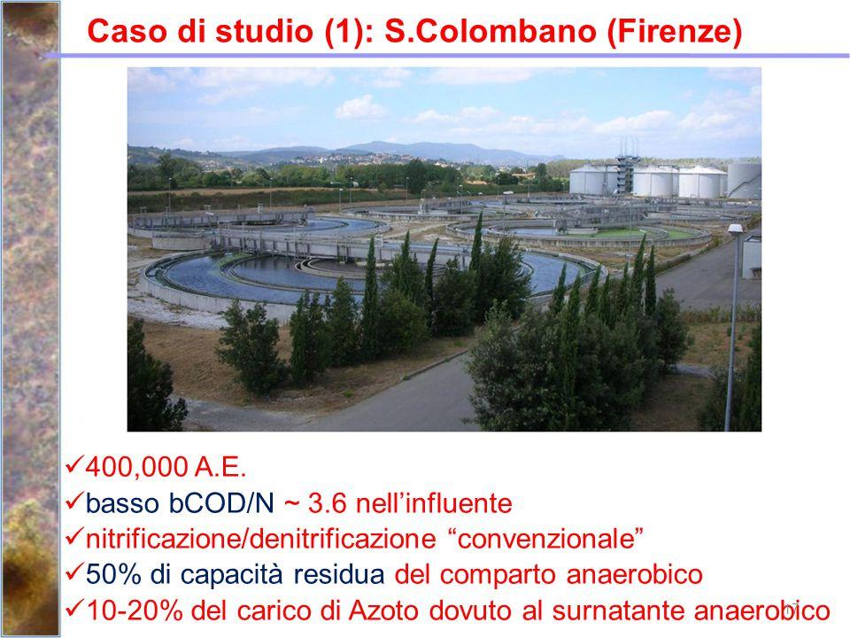 """Caso di studio (1): S.Colombano (Firenze) 400,000 A.E. basso bCOD/N ~ 3.6 nell'influente nitrificazione/denitrificazione """"convenzionale"""" 50% di capaci"""