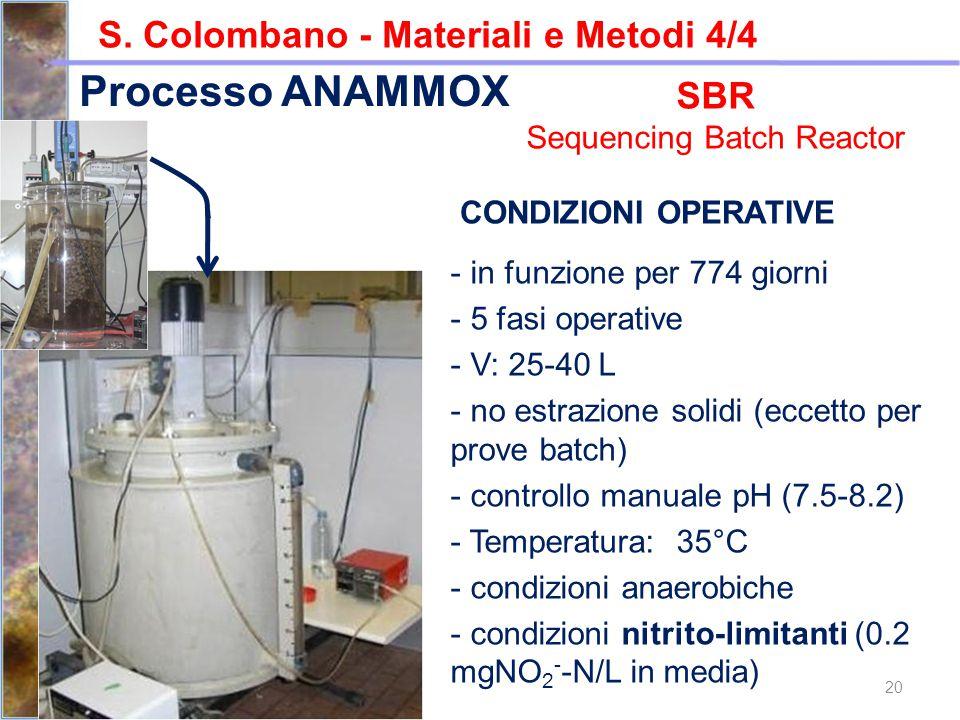 20 S. Colombano - Materiali e Metodi 4/4 CONDIZIONI OPERATIVE SBR Sequencing Batch Reactor - in funzione per 774 giorni - 5 fasi operative - V: 25-40