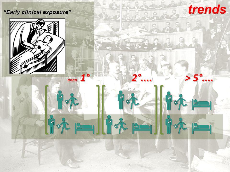 Due diversi approcci alla progettazione …. per la corretta dislocazione dei centri di simulazione