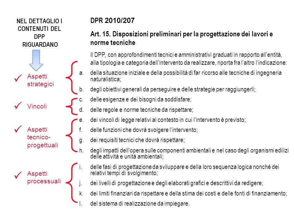 DPR 2010/207 Art.15.