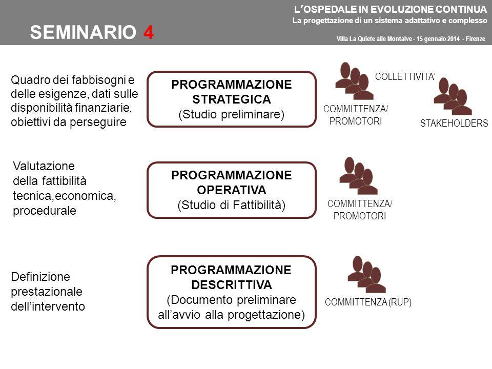 L'OSPEDALE IN EVOLUZIONE CONTINUA La progettazione di un sistema adattativo e complesso SEMINARIO 4 Villa La Quiete alle Montalve - 15 gennaio 2014 - Firenze STAKEHOLDERS COMMITTENZA/ PROMOTORI COLLETTIVITA' PROGRAMMAZIONE STRATEGICA (Studio preliminare) PROGRAMMAZIONE OPERATIVA (Studio di Fattibilità) PROGRAMMAZIONE DESCRITTIVA (Documento preliminare all'avvio alla progettazione) Definizione prestazionale dell'intervento Quadro dei fabbisogni e delle esigenze, dati sulle disponibilità finanziarie, obiettivi da perseguire Valutazione della fattibilità tecnica,economica, procedurale COMMITTENZA/ PROMOTORI COMMITTENZA (RUP)