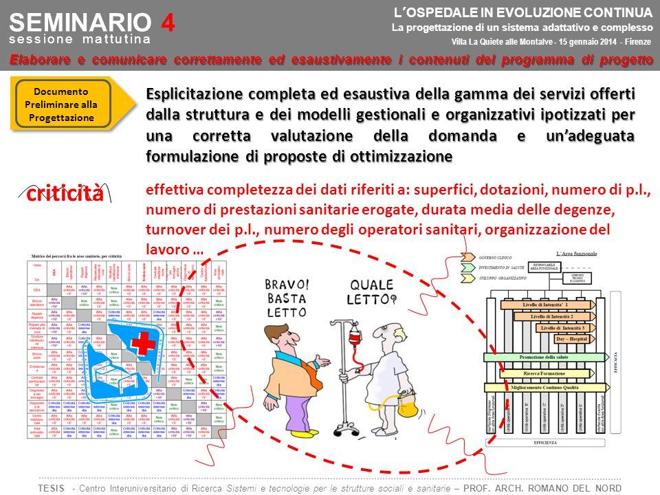 Esplicitazione completa ed esaustiva della gamma dei servizi offerti dalla struttura e dei modelli gestionali e organizzativi ipotizzati per una corre