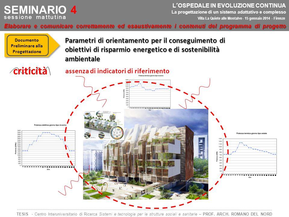 Parametri di orientamento per il conseguimento di obiettivi di risparmio energetico e di sostenibilità ambientale TESIS - Centro Interuniversitario di