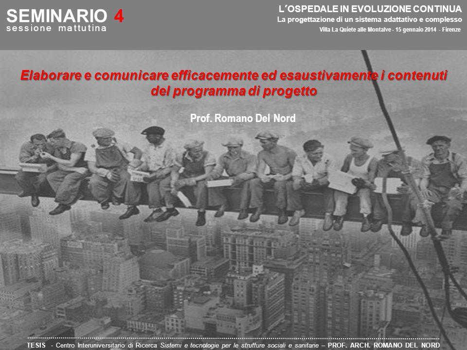 Elaborare e comunicare efficacemente ed esaustivamente i contenuti del programma di progetto Prof. Romano Del Nord L'OSPEDALE IN EVOLUZIONE CONTINUA L