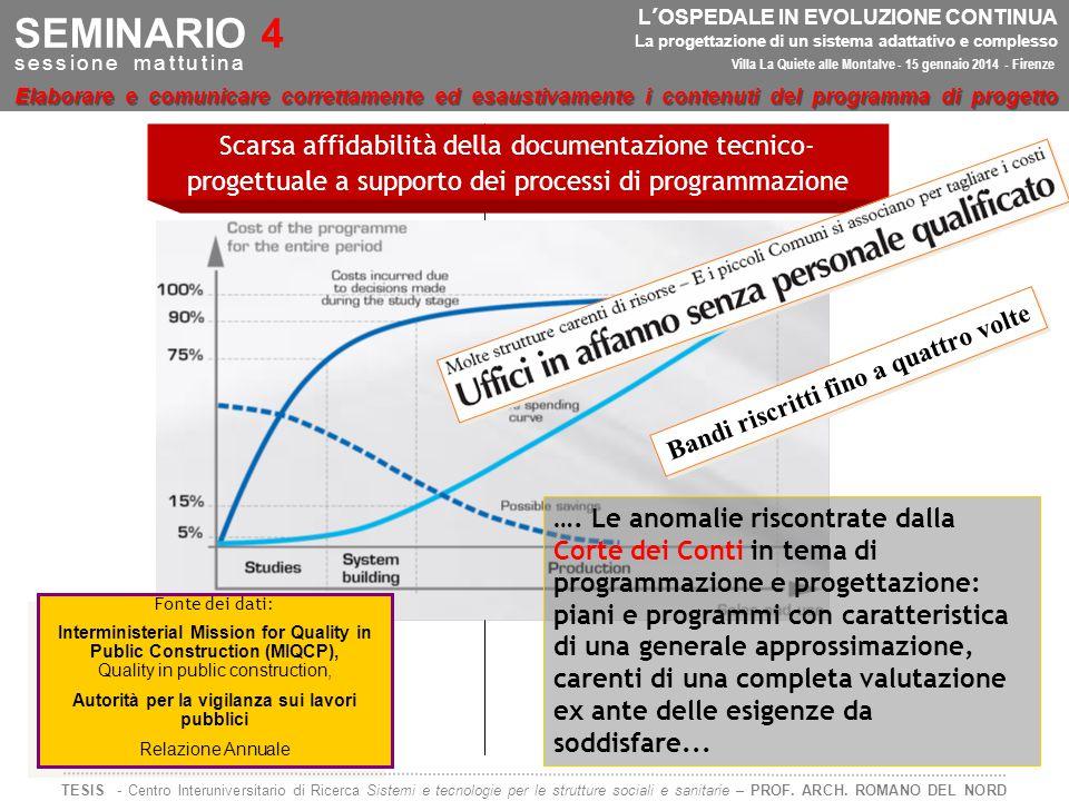 Scarsa affidabilità della documentazione tecnico- progettuale a supporto dei processi di programmazione …. Le anomalie riscontrate dalla Corte dei Con