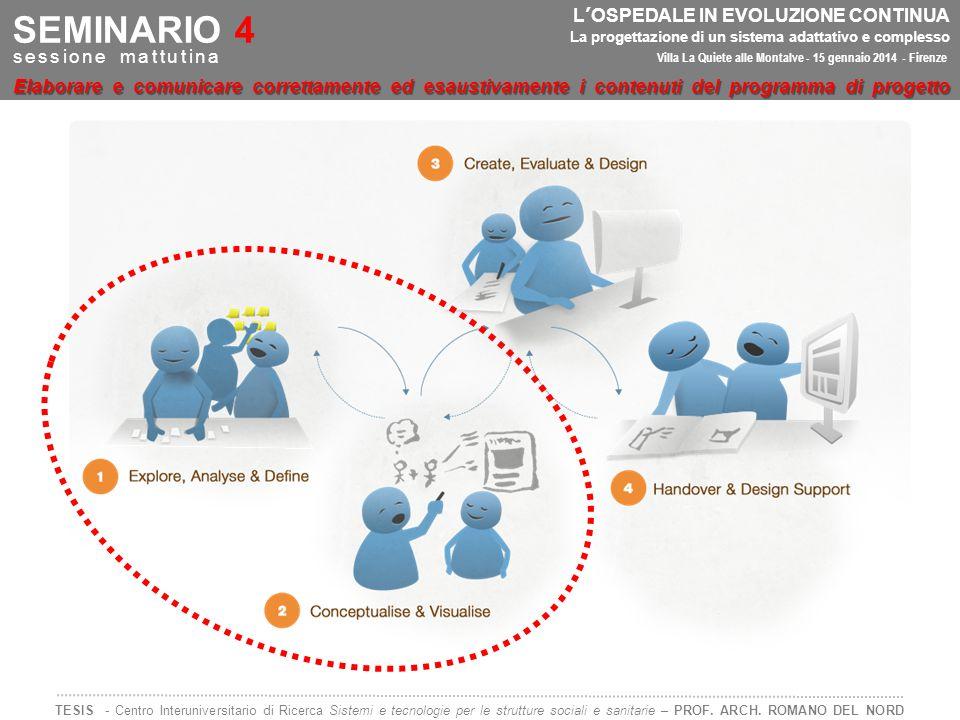 L'OSPEDALE IN EVOLUZIONE CONTINUA La progettazione di un sistema adattativo e complesso SEMINARIO 4 Villa La Quiete alle Montalve - 15 gennaio 2014 -