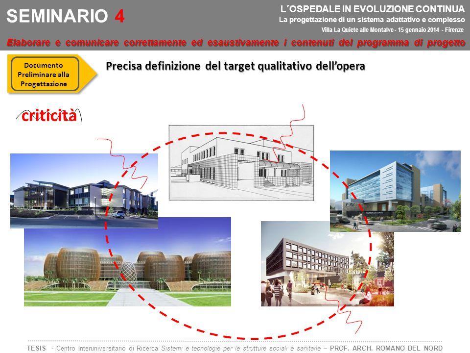 Precisa definizione del target qualitativo dell'opera TESIS - Centro Interuniversitario di Ricerca Sistemi e tecnologie per le strutture sociali e sanitarie – PROF.