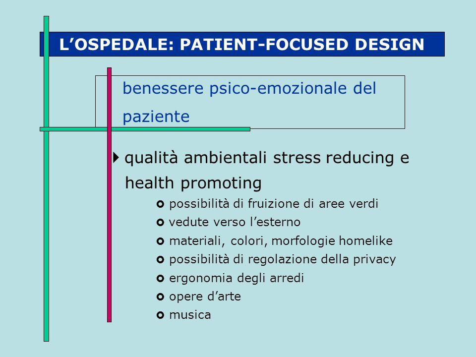 L'OSPEDALE: PATIENT-FOCUSED DESIGN benessere psico-emozionale del paziente  qualità ambientali stress reducing e health promoting  possibilità di fr