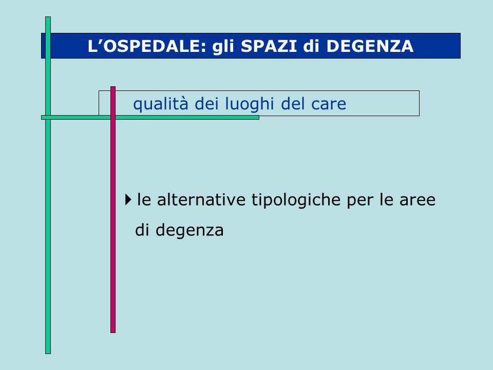 L'OSPEDALE: gli SPAZI di DEGENZA qualità dei luoghi del care  le alternative tipologiche per le aree di degenza