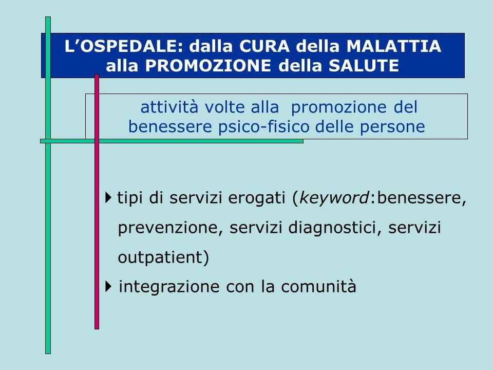 L'OSPEDALE: dalla CURA della MALATTIA alla PROMOZIONE della SALUTE attività volte alla promozione del benessere psico-fisico delle persone  tipi di s
