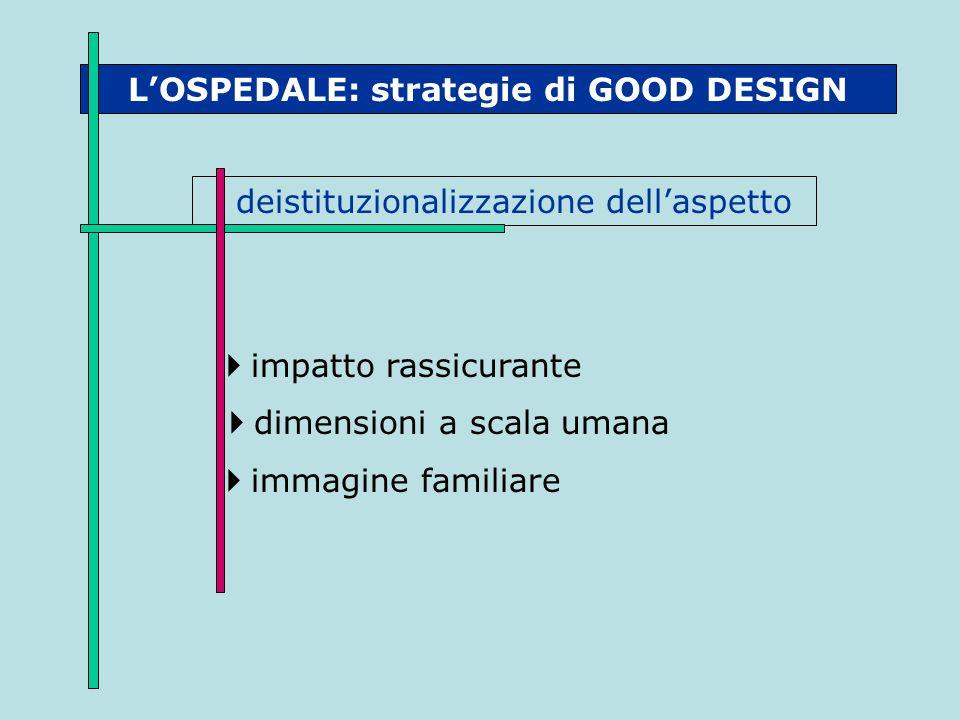 L'OSPEDALE: strategie di GOOD DESIGN deistituzionalizzazione dell'aspetto  impatto rassicurante  dimensioni a scala umana  immagine familiare
