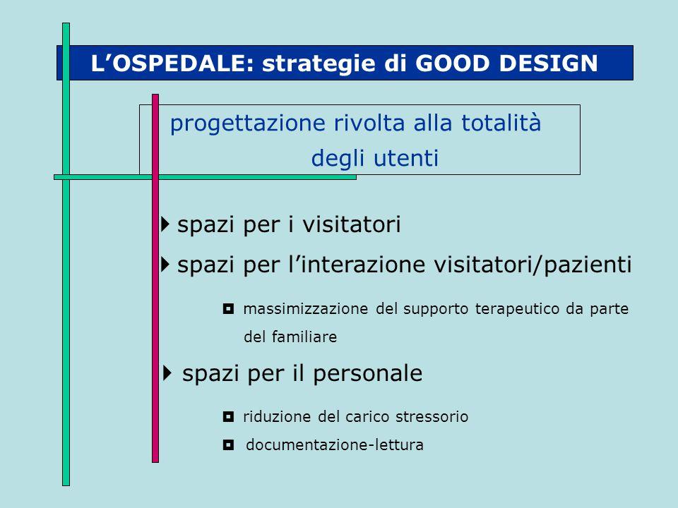 L'OSPEDALE: strategie di GOOD DESIGN progettazione rivolta alla totalità degli utenti  spazi per i visitatori  spazi per l'interazione visitatori/pa