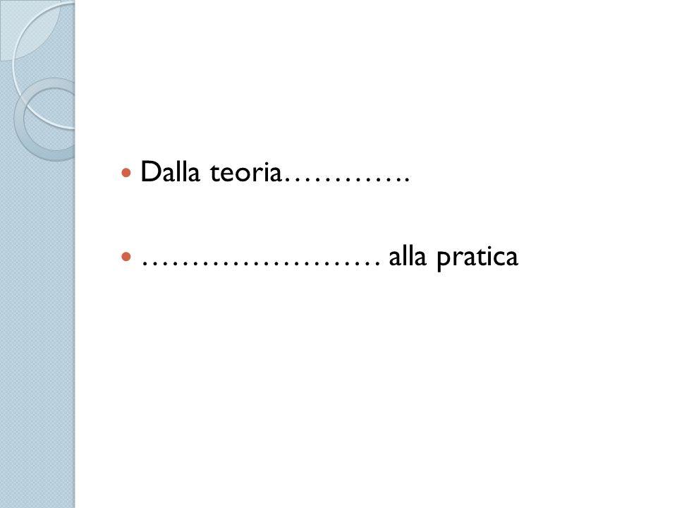 Dalla teoria…………. …………………… alla pratica