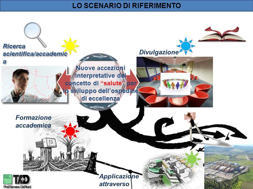 lo sviluppo dell'ospedale di eccellenza Nuove accezioni interpretative del concetto di salute per lo sviluppo dell'ospedale di eccellenza LO SCENARIO DI RIFERIMENTO
