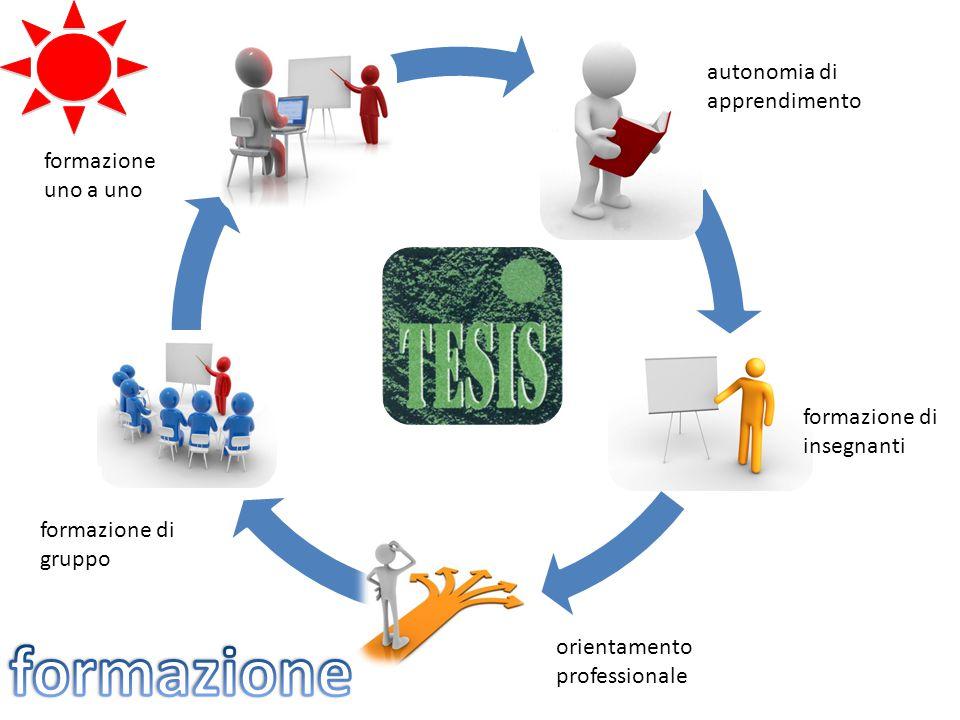 formazione uno a uno autonomia di apprendimento formazione di insegnanti orientamento professionale formazione di gruppo