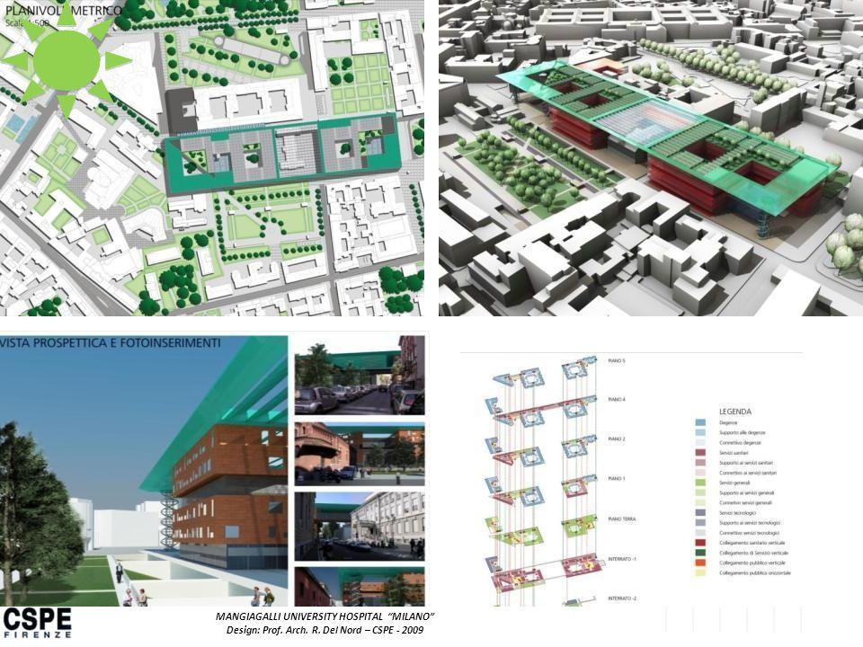 MANGIAGALLI UNIVERSITY HOSPITAL MILANO Design: Prof. Arch. R. Del Nord – CSPE - 2009