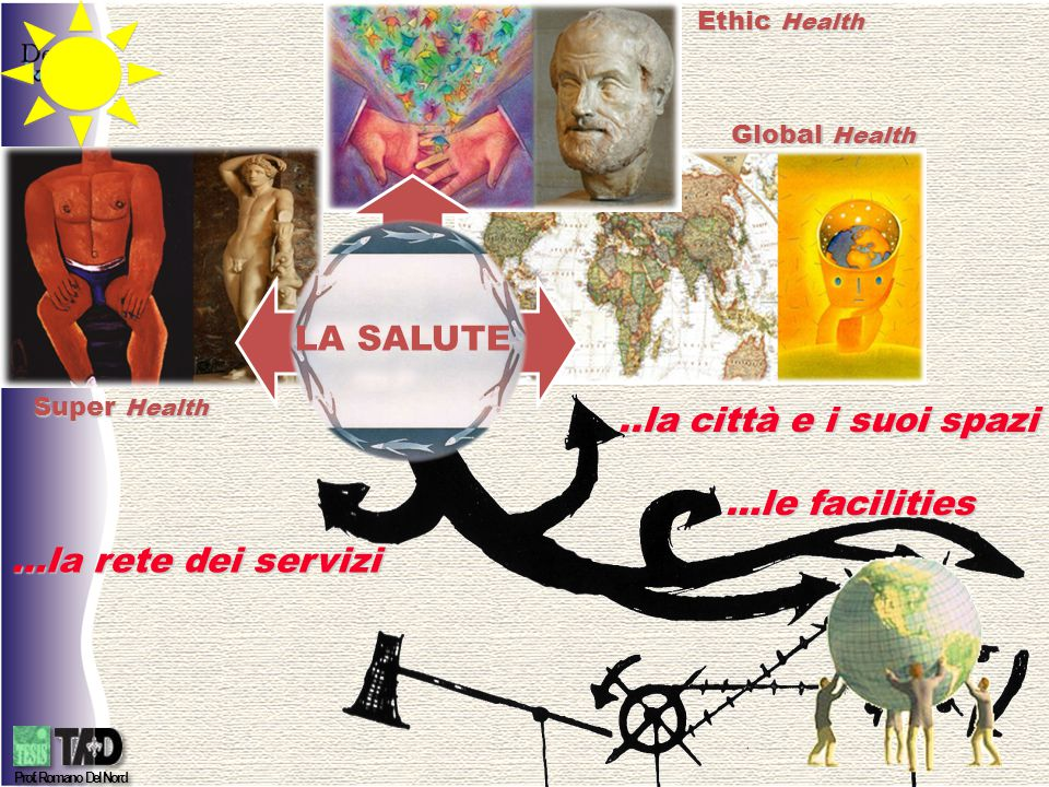 Ethic Health Global Health Super Health LA SALUTE …la rete dei servizi..la città e i suoi spazi …le facilities