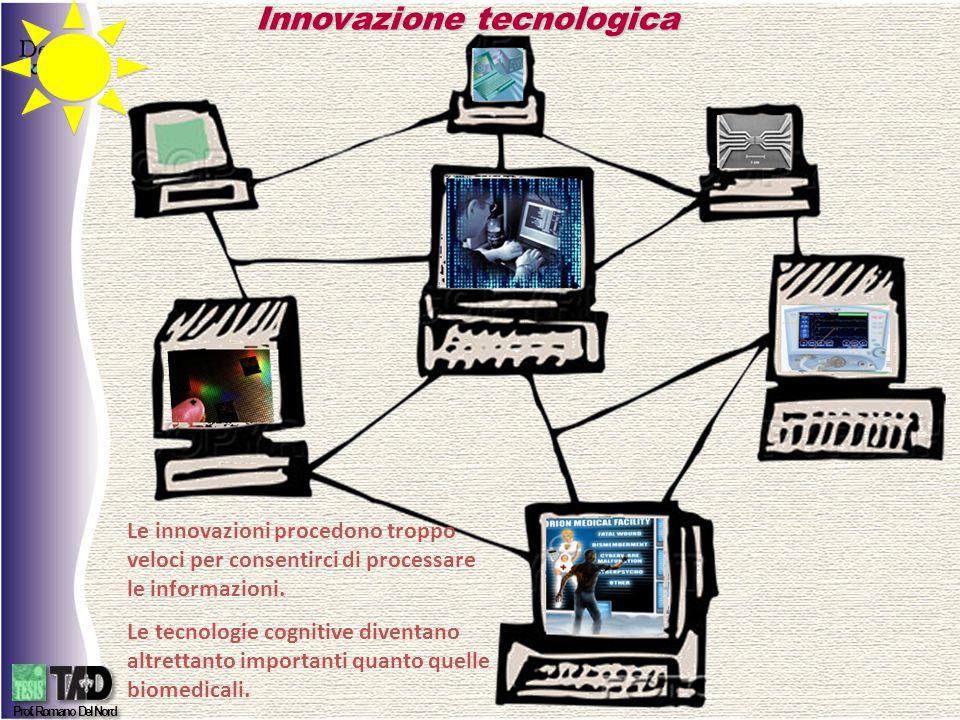 Innovazione tecnologica Le innovazioni procedono troppo veloci per consentirci di processare le informazioni.