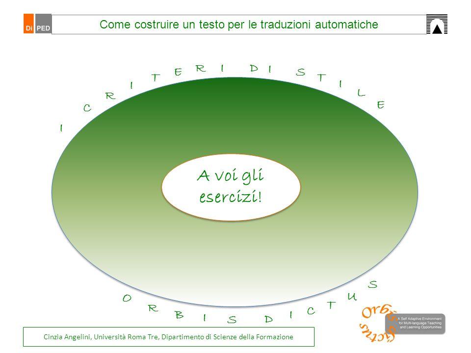 Come costruire un testo per le traduzioni automatiche I C R I T E R I A voi gli esercizi! C D S I R I T U B O D I E L I S T S Cinzia Angelini, Univers
