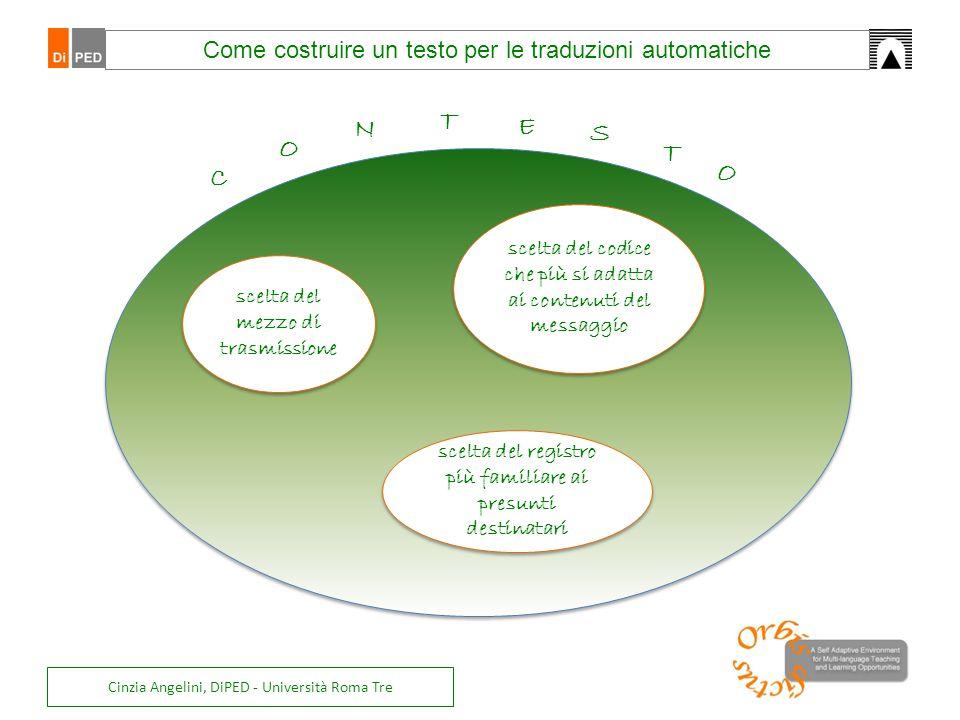 Cinzia Angelini, DiPED - Università Roma Tre Come costruire un testo per le traduzioni automatiche scelta del mezzo di trasmissione scelta del codice
