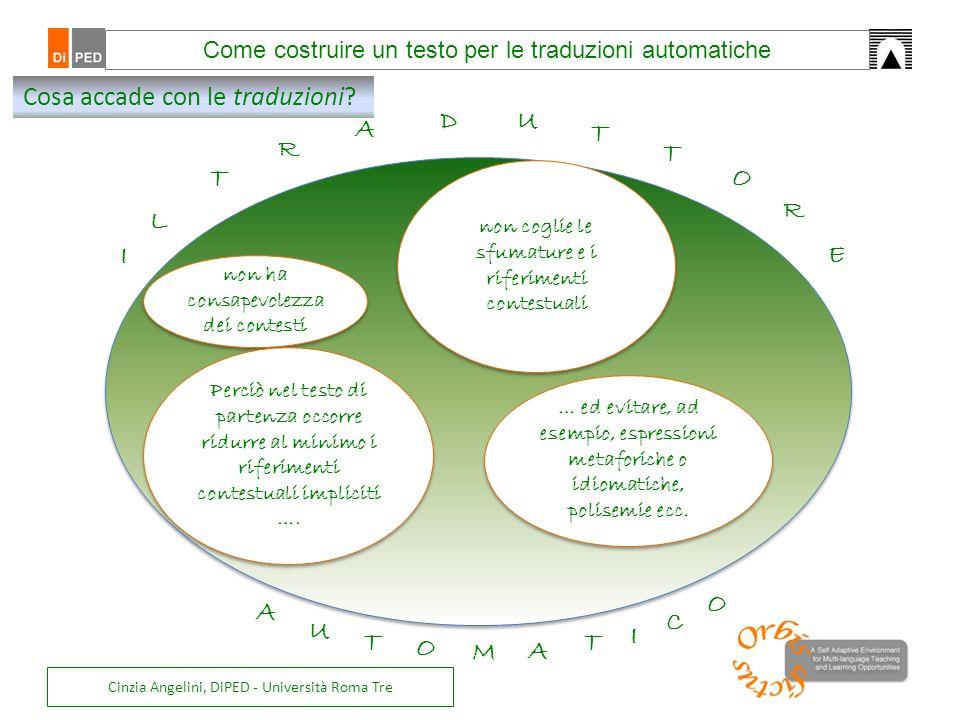 Cinzia Angelini, DiPED - Università Roma Tre Come costruire un testo per le traduzioni automatiche non ha consapevolezza dei contesti non coglie le sf