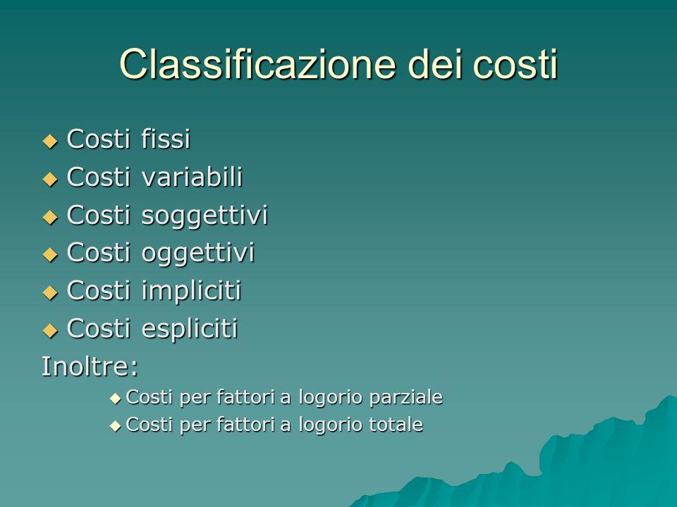 Classificazione dei costi  Costi fissi  Costi variabili  Costi soggettivi  Costi oggettivi  Costi impliciti  Costi espliciti Inoltre:  Costi per fattori a logorio parziale  Costi per fattori a logorio totale