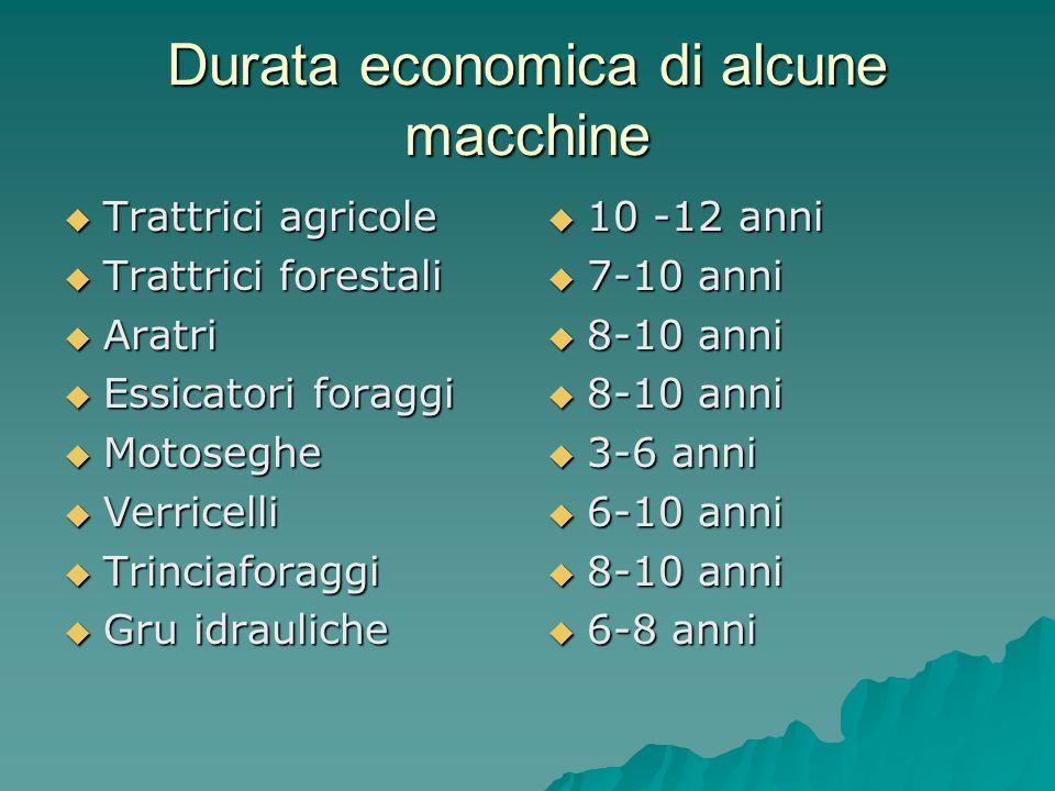 Durata economica di alcune macchine  Trattrici agricole  Trattrici forestali  Aratri  Essicatori foraggi  Motoseghe  Verricelli  Trinciaforaggi