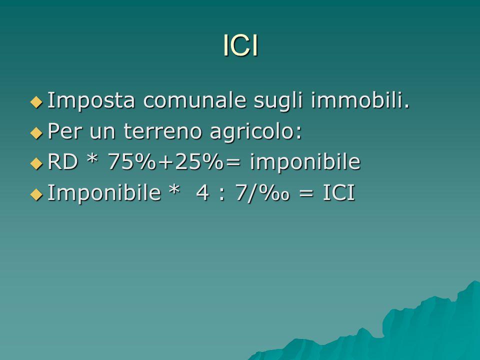 ICI  Imposta comunale sugli immobili.  Per un terreno agricolo:  RD * 75%+25%= imponibile  Imponibile * 4 : 7/‰ = ICI