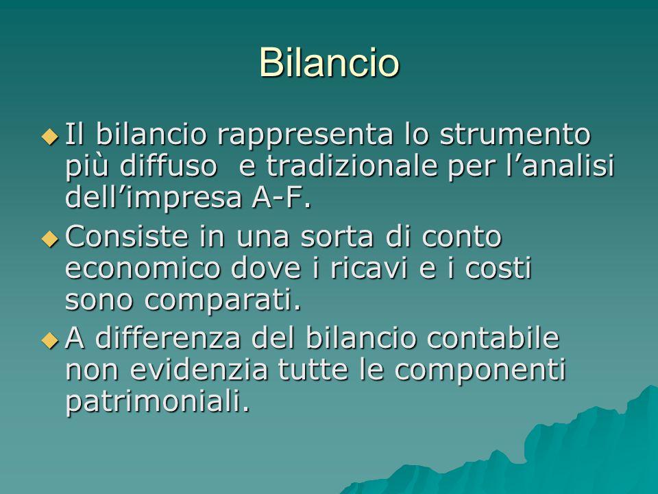 Bilancio  Il bilancio rappresenta lo strumento più diffuso e tradizionale per l'analisi dell'impresa A-F.