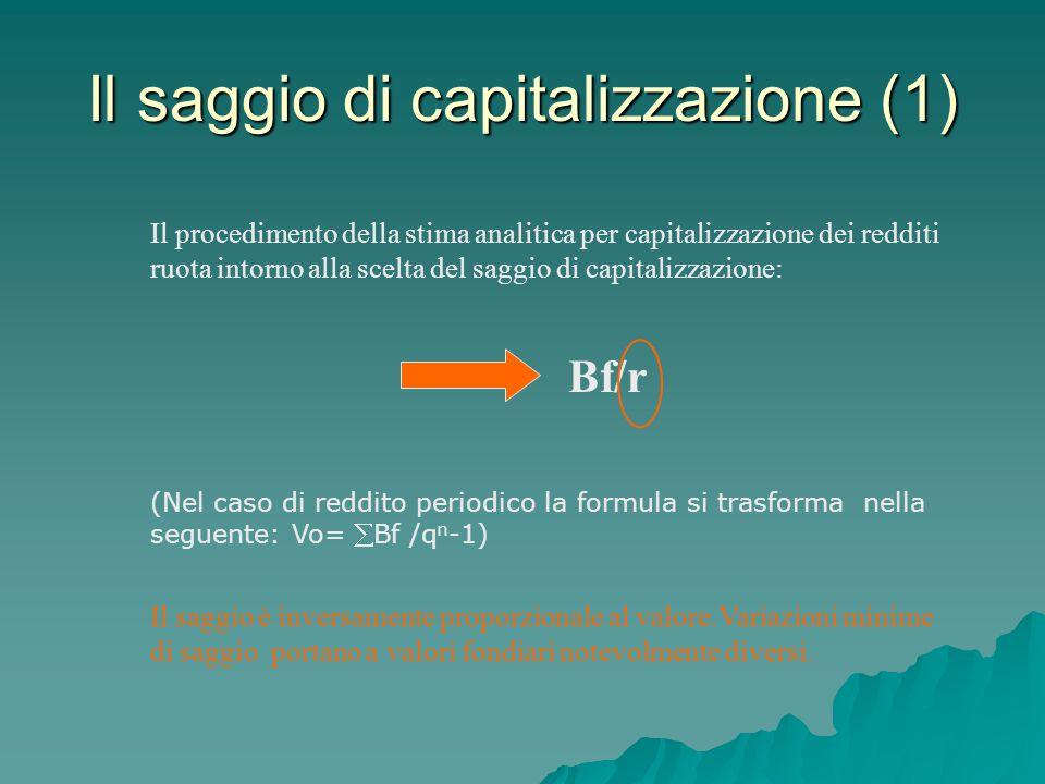 Il saggio di capitalizzazione (1) Il procedimento della stima analitica per capitalizzazione dei redditi ruota intorno alla scelta del saggio di capit